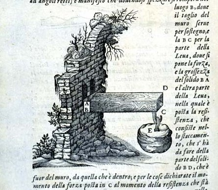 Galileos Beam illustration 1642