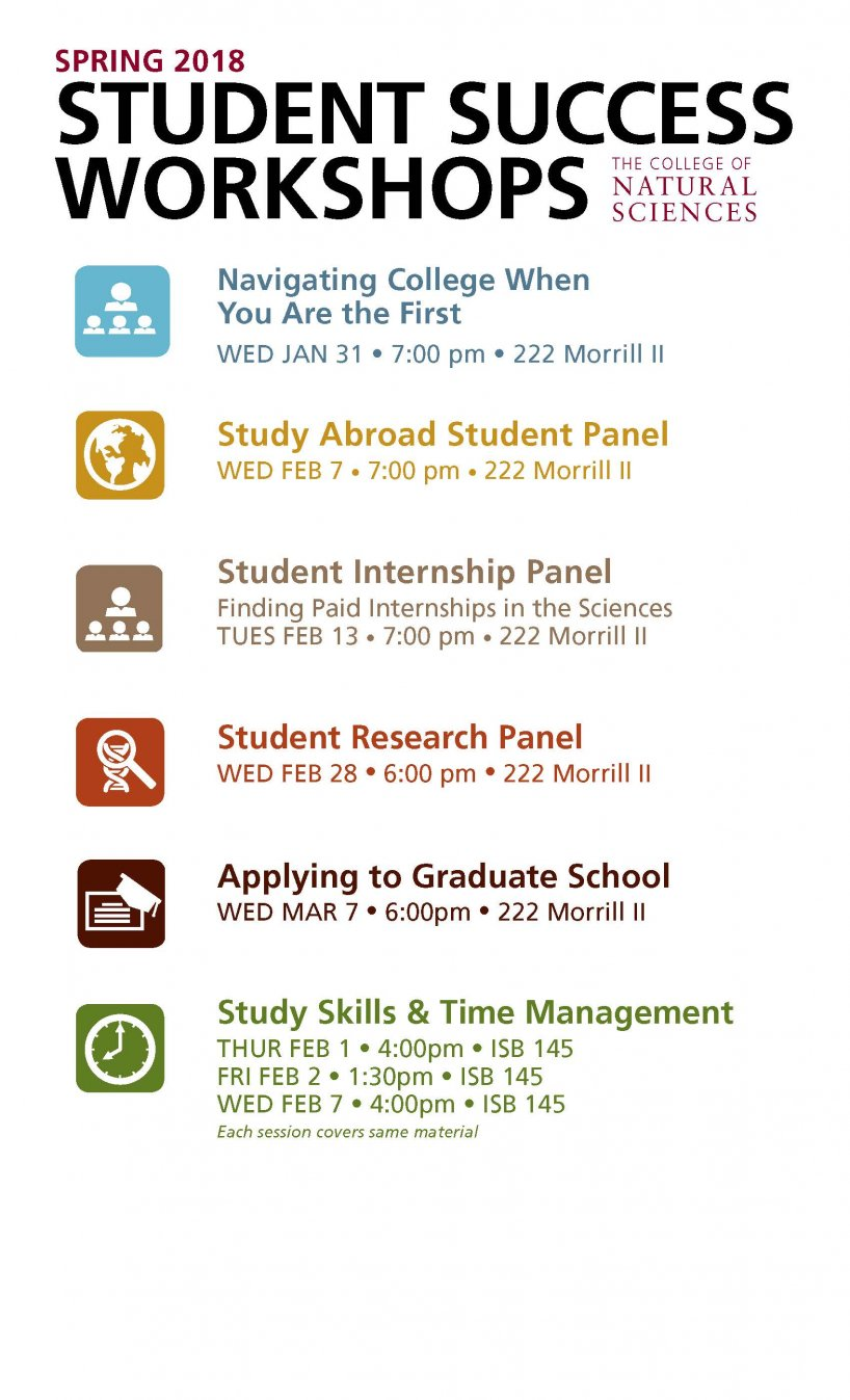 Student Success Workshops Spring 2018
